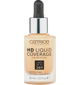 HD Liquid Coverage Foundation Produktbild productfrontviewclosed S